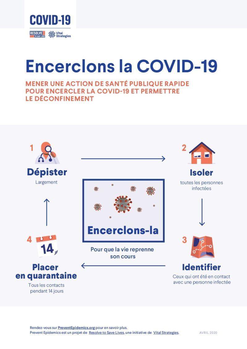 Encerclons la COVID-19 cover