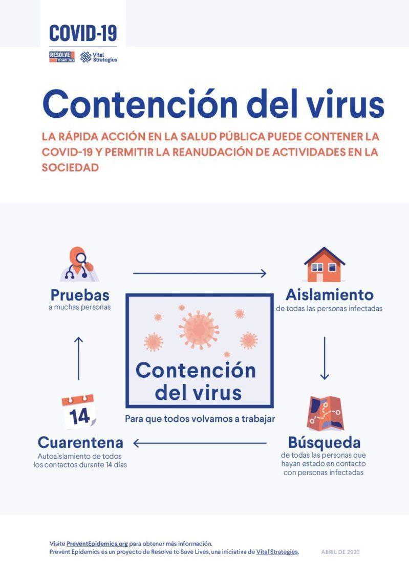 Contención del virus cover