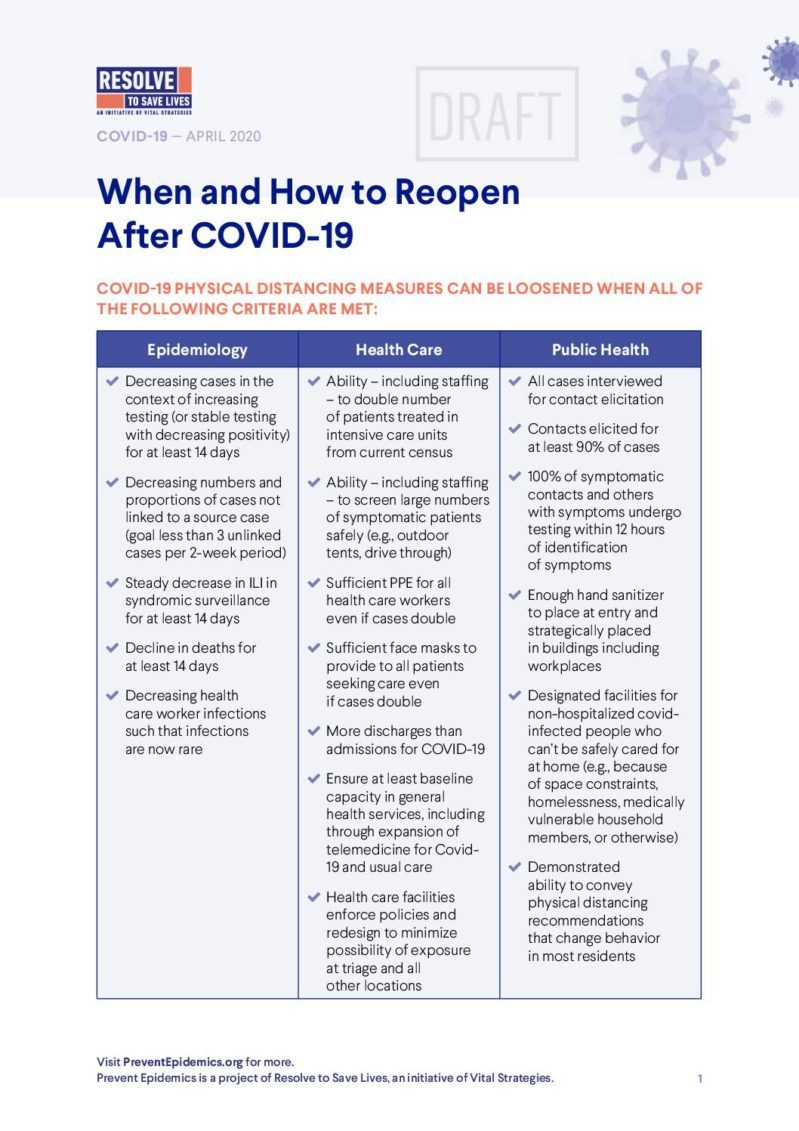 When and How to Reopen After COVID-19 cover