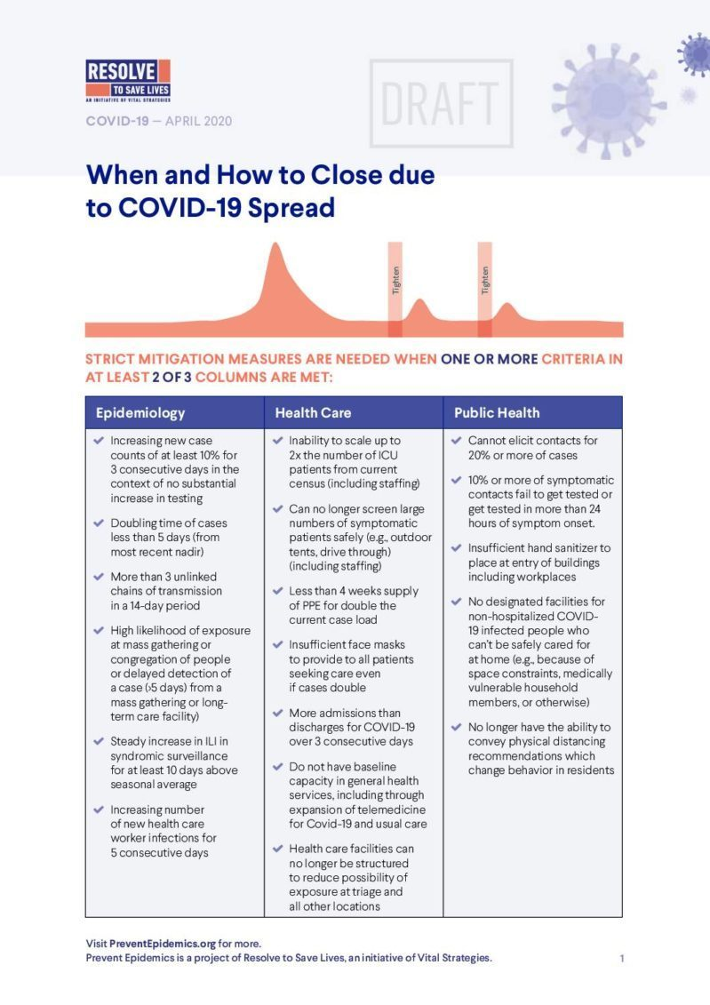 When and How to Close Due to COVID-19 Spread cover
