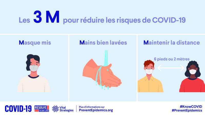 Les M pour réduire les risques de COVID-19 cover