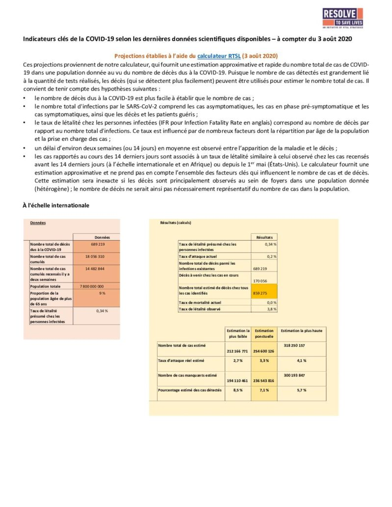 COVID-19 Science Metrics French as of 3 August 2020 cover