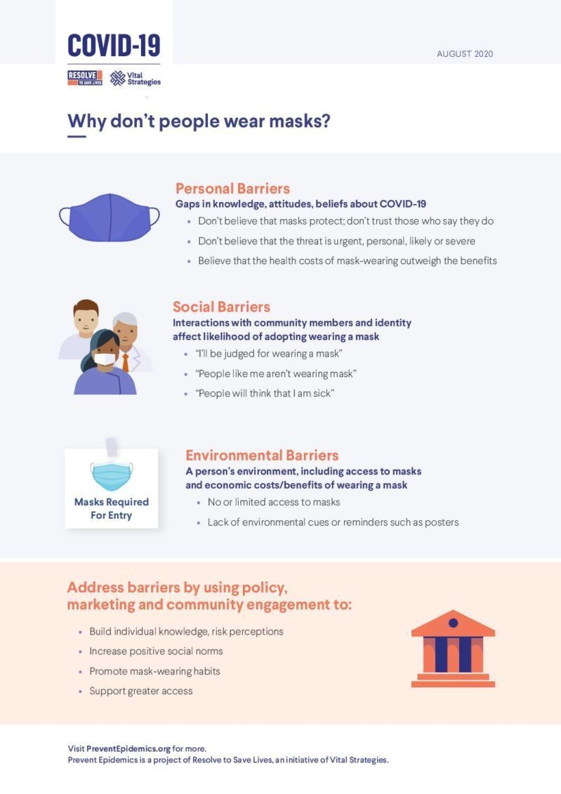 Infographic: Why don't people wear masks? cover