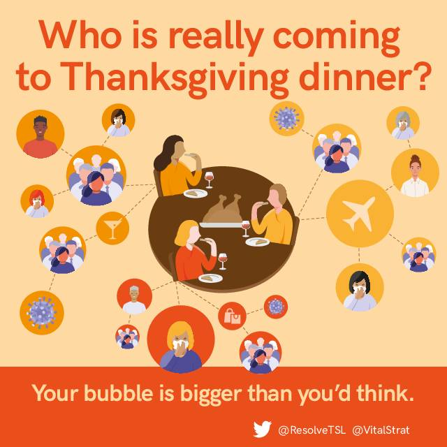 Who's coming to Thanksgiving? infographic cover