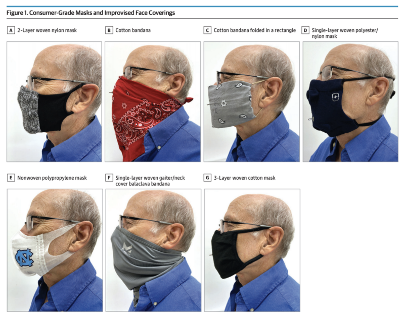 Consumer-grade masks and improvised face coverings