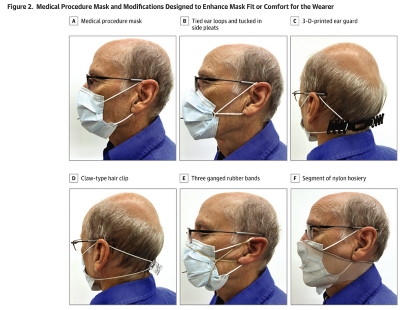 Medical procedure mask and modifications designed to enhance mask fit or comfort for the wearer